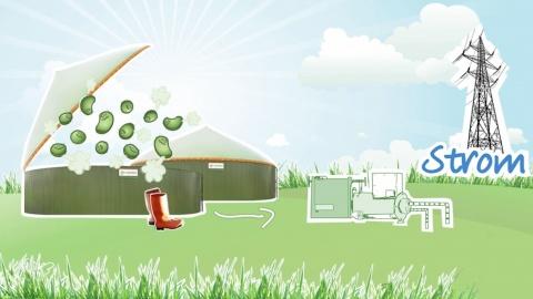 Biogasanlage - Erklärfilm